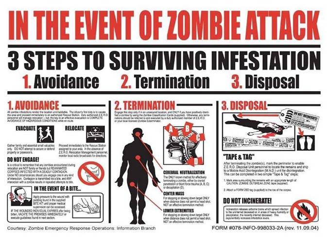 zombie-response-plan